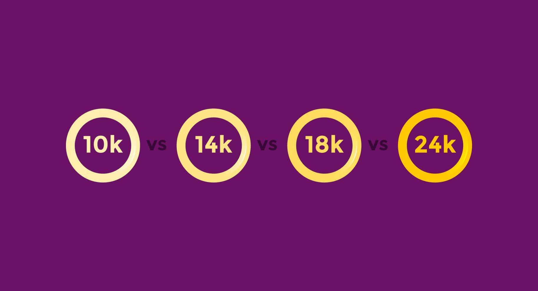 10k vs 14k vs 18k vs 24 gold illustration