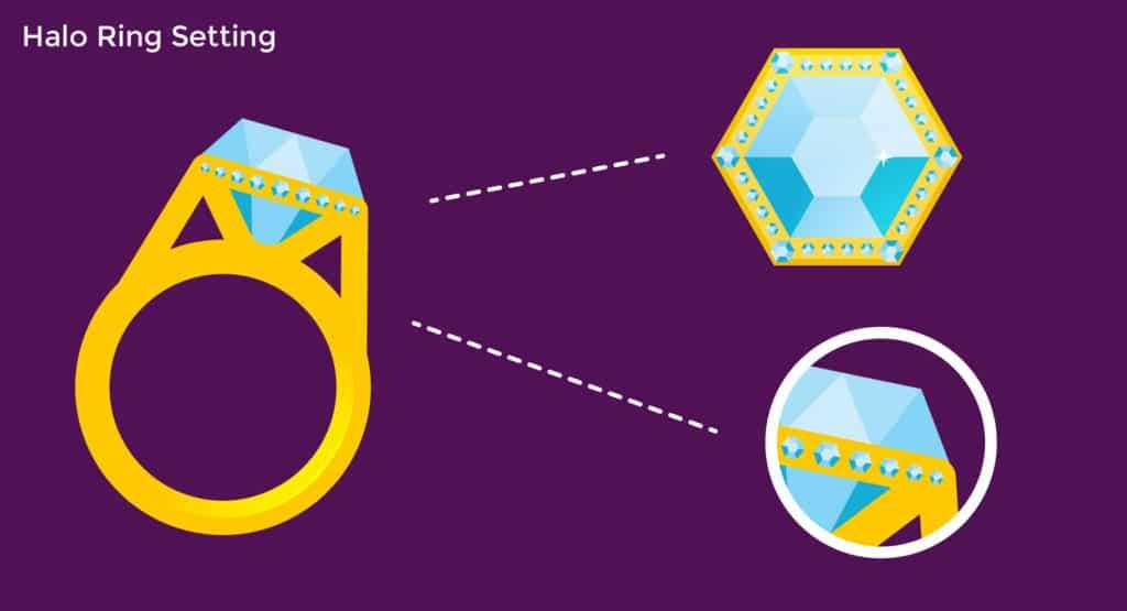 halo ring setting
