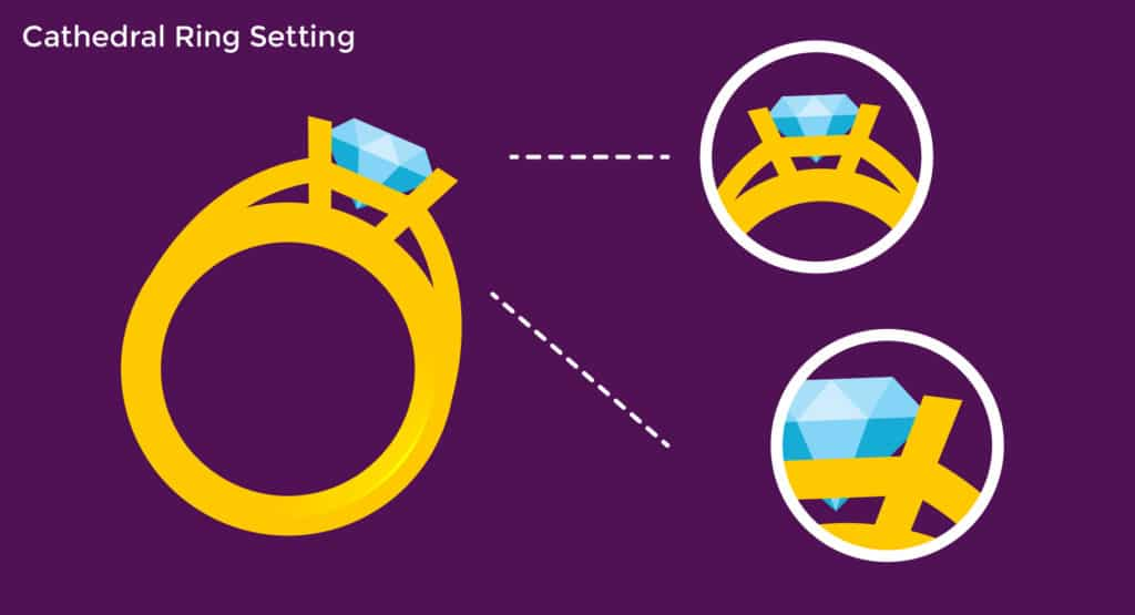 cathedral ring setting