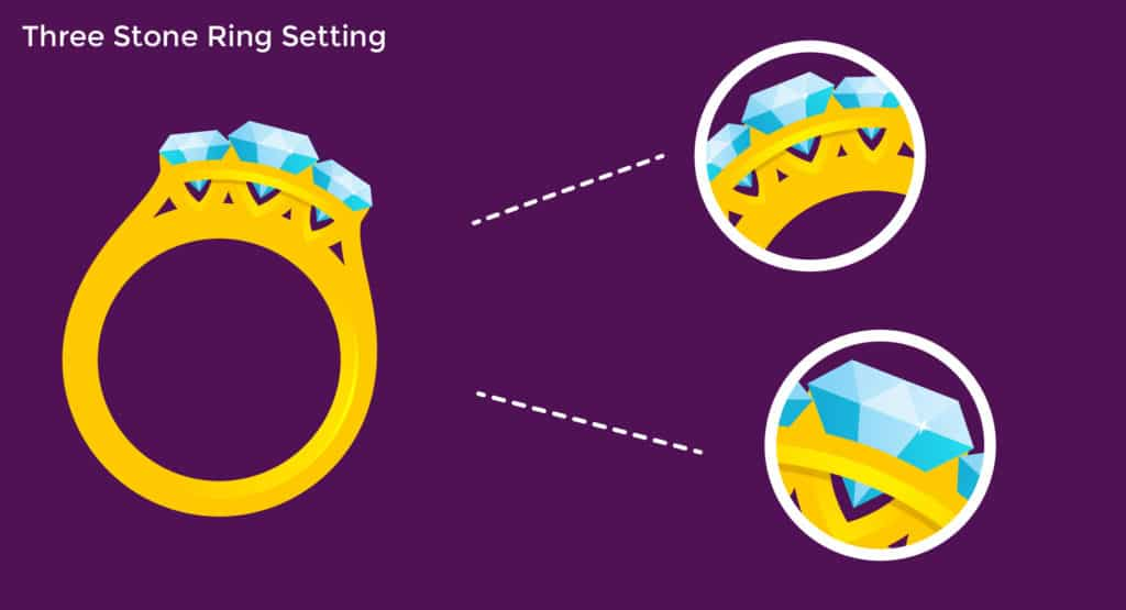 three stone ring setting
