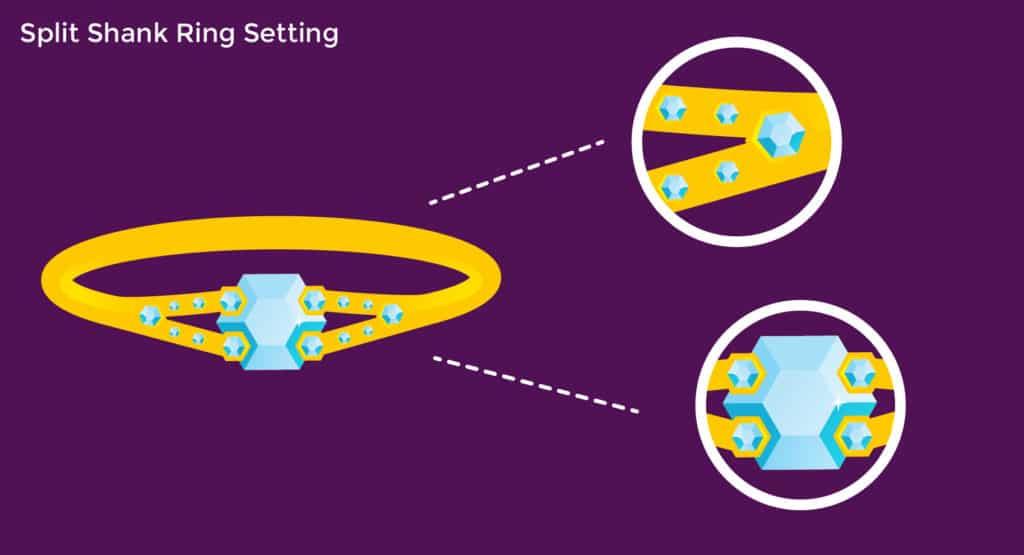 split shank ring setting